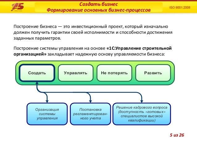 Схема взаимодействия видов