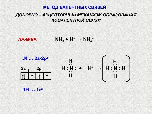 СВЯЗИПРИМЕР: NH3 + H+→
