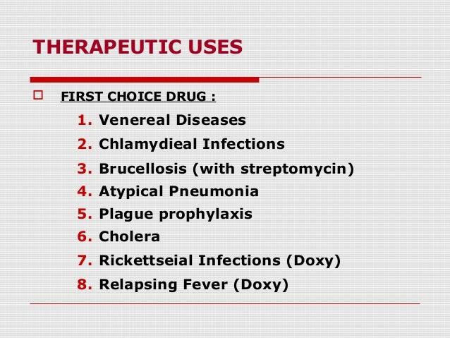 Ciprofloxacin uses infections