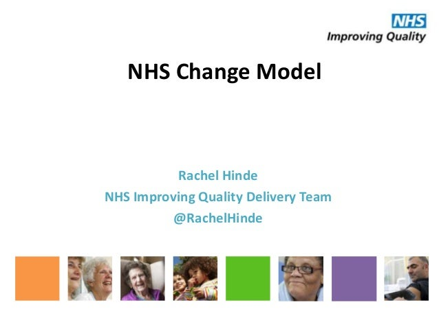 NHS Change Model  Rachel Hinde NHS Improving Quality Delivery Team @RachelHinde