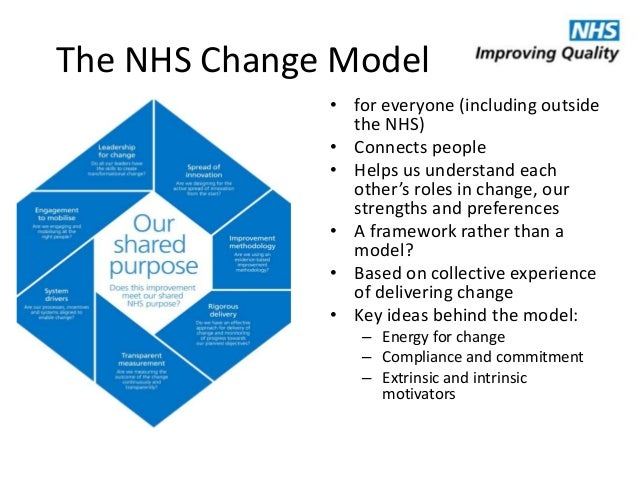 study on the changes of the nhs nursing essay 21 policy context and culture change in the nhs and shaping organisational cultures in the nhs section five reports on case studies which explored the practical application of culture measuring and assessing organisational culture in the nhs.
