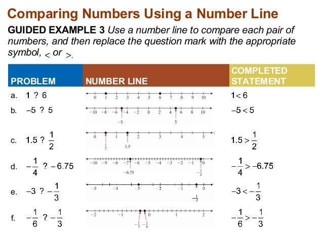 Graphing Numbers On A Number Line Worksheet on 1st Grade Worksheets Pdf