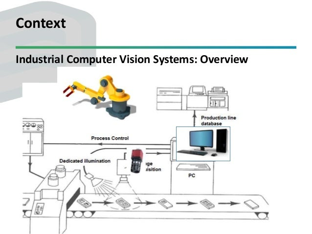 Development Of Industrial Computer Vision Systems In The