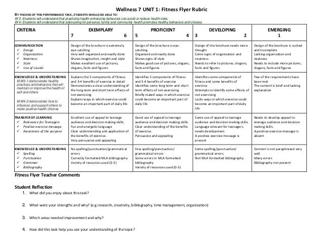 7 1 fitness flyer rubric