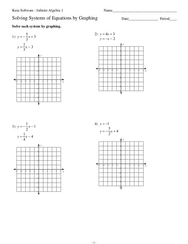 Solving Systems Of Linear Equations Graphing Worksheet
