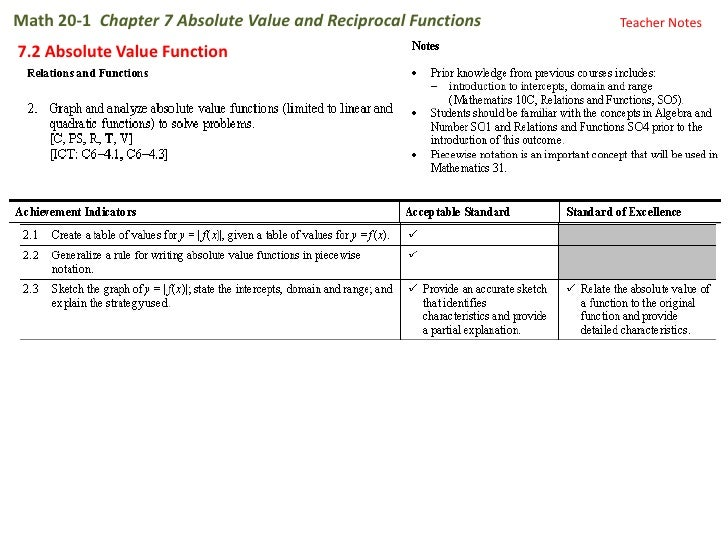 Math 20-1 Chapter 7 Absolute Value and Reciprocal Functions   Teacher Notes7.2 Absolute Value Function