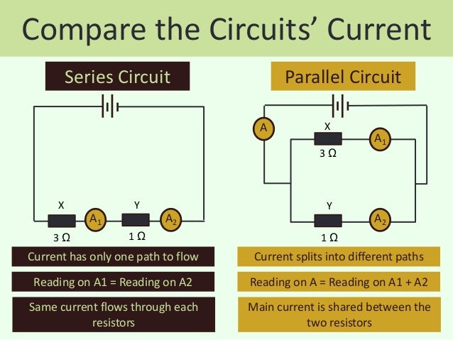 Series Parallel Wiring Diagram : Series and parallel circuits venn diagram get