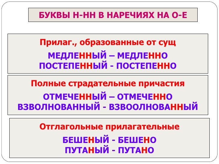 Пишетчя нн и н