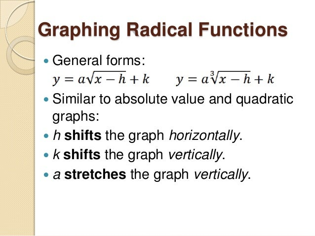 Graphing Radical Functions Transformations Pictures to Pin on – Graphing Radical Functions Worksheet