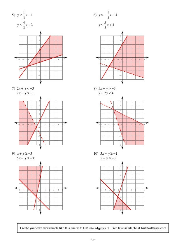 Systems Of Linear Inequalities Worksheet Delibertad – Graphing Linear Inequalities Worksheet
