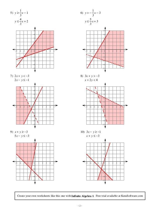 Solving Systems Of Inequalities Worksheet Lesupercoin Printables – Algebra 2 Printable Worksheets