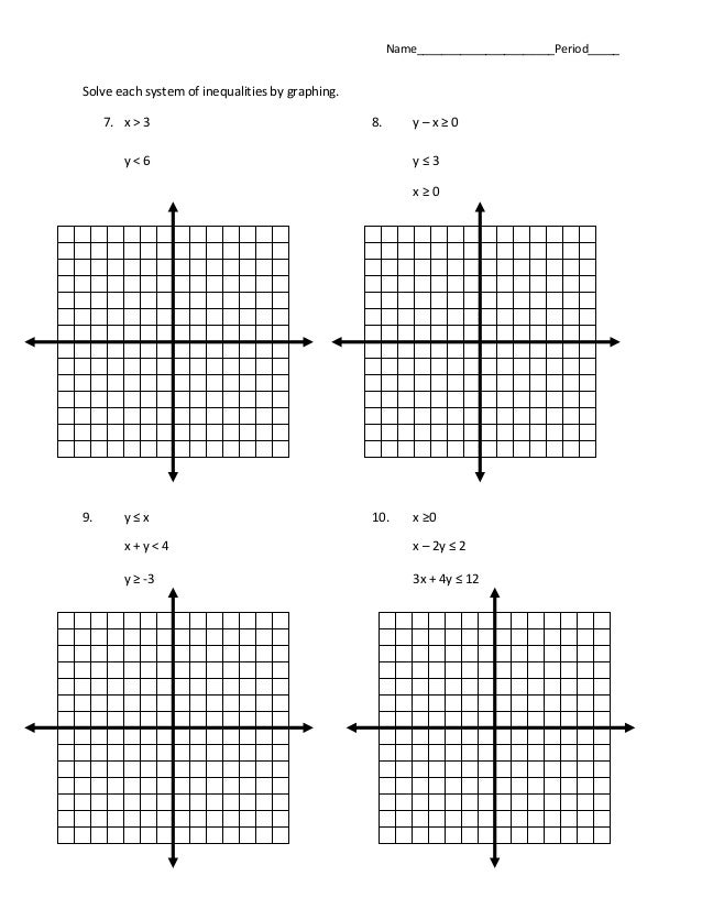 graphing systems of linear inequalities worksheet bagruinfo – Graphing System of Equations Worksheet