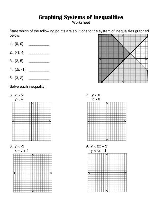 Worksheets Systems Of Inequalities Worksheet 7 6 systems of inequalities worksheet graphing inequalitiesworksheetstate which the following points are solutions to system inequalities