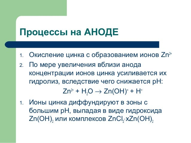 Ионы аммония (из NH4Cl)