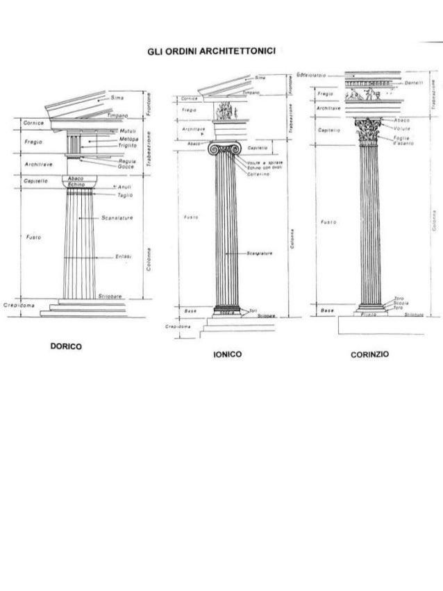 7 architettura greca il tempio gli ordini architettonici for Come costruire colonne in stile artigiano