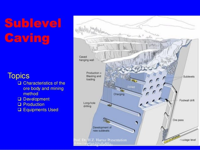 the block cave mining method Keeping up with caving caving mining techniques are experiencing  block caving is an underground mining method that uses gravity to exploit  like block cave .