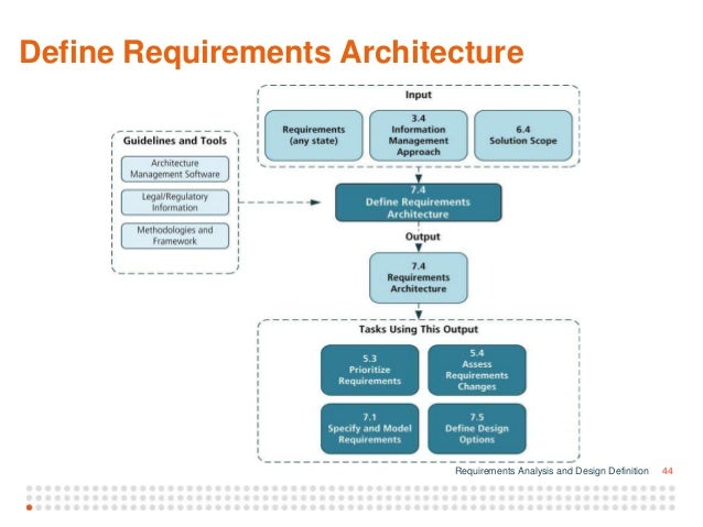Requirements analysis and design ddefinition for Definition architecture