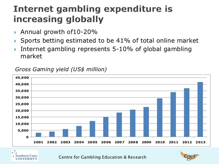 Online casino industry growth casino industry statistics