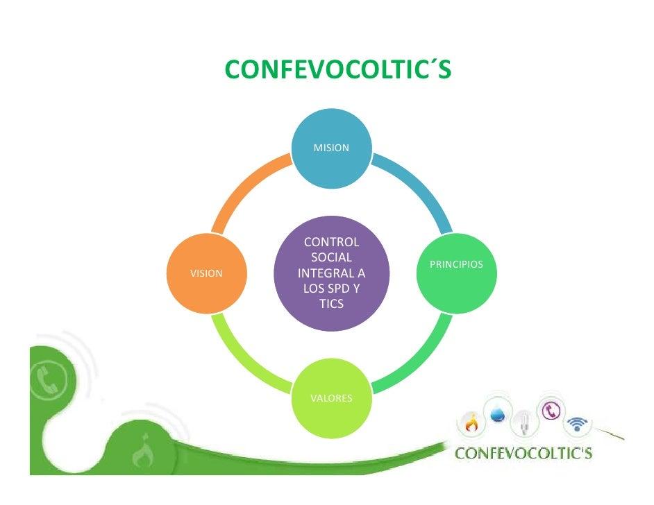 CONFEVOCOLTIC´S               MISION              CONTROL               SOCIAL     PRINCIPIOSVISION       INTEGRAL A      ...