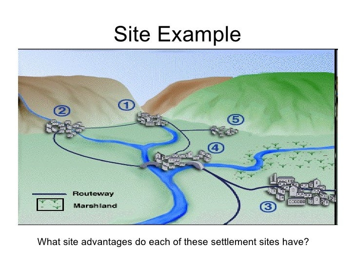 Taken From: http://image.slidesharecdn.com/7-settlement-site-and-situation-1234771504796332-3/95/7-settlement-site-and-situation-4-728.jpg?cb=1234752010