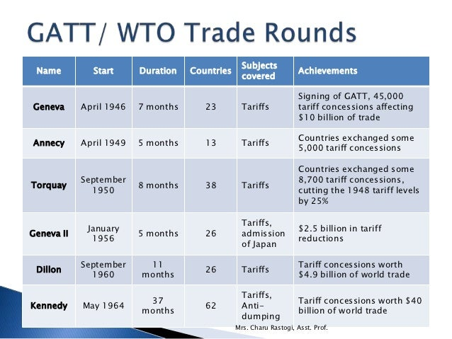 General Agreement On Tariffs And Trade By Michelle Paguia On Prezi