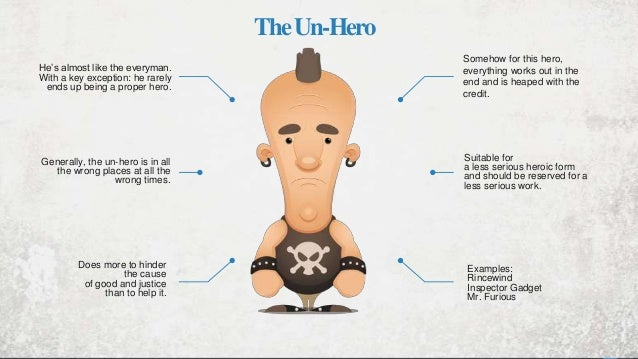 Types of heroes essay