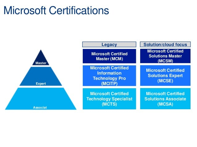 computer hardware about microsoft certifications