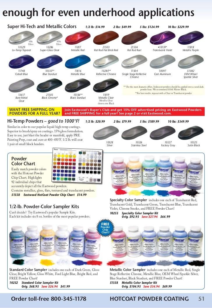 enough for even underhood applicationsSuper hi-tech and Metallic colors                                    1/2lb:$14.99...