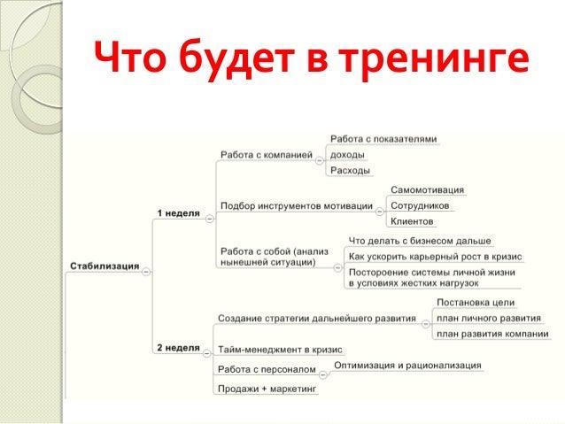 """телефонных переговоров"""""""