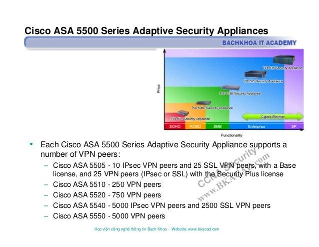 Cisco asa 5525 ssl vpn license