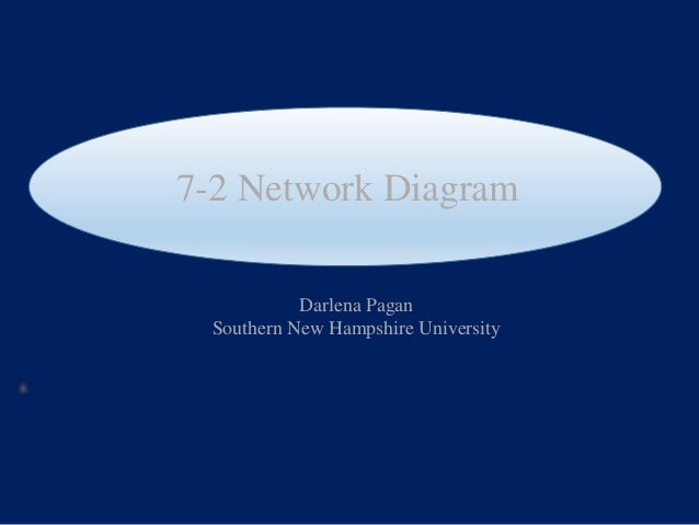 7 2 network diagram created by darlena pagan