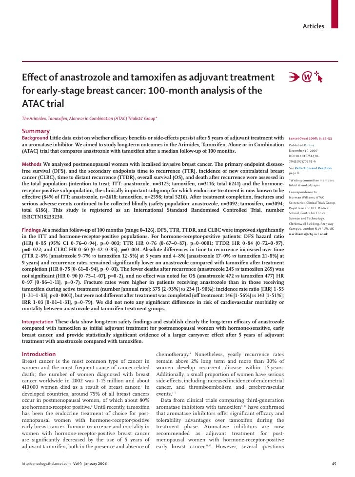 ArticlesEffect of anastrozole and tamoxifen as adjuvant treatmentfor early-stage breast cancer: 100-month analysis of theAT...