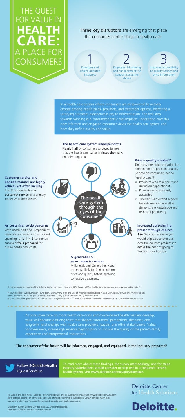 THE QUEST FOR VALUE IN HEALTH CARE: A PLACE FOR CONSUMERS In a health care system where consumers are empowered to activel...
