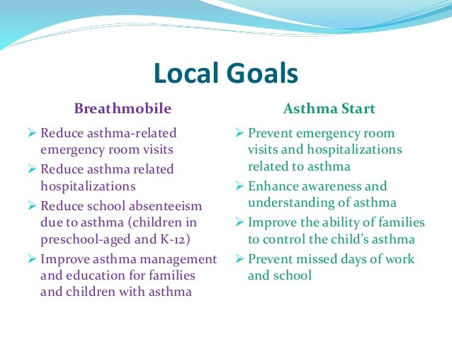 pediatric asthma case studies This case study does not comprehensively review asthma treatment and management the treatment and management of environmental asthma follow the guidelines set forth by the national heart, lung, and blood institute, with special emphasis on the management of the patient's environment [nhlbi 2007.