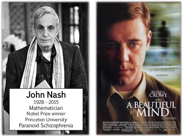 John nash delusions