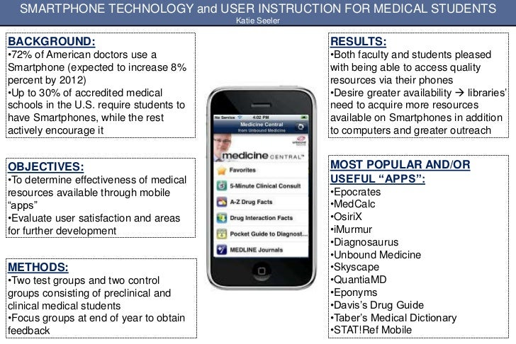SMARTPHONE TECHNOLOGY and USER INSTRUCTION FOR MEDICAL STUDENTS                                          Katie SeelerBACKG...