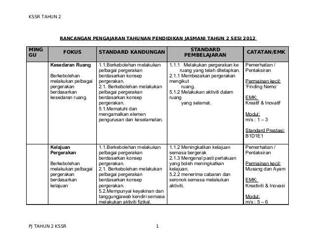 KSSR TAHUN 2 RANCANGAN PENGAJARAN TAHUNAN PENDIDIKAN JASMANI TAHUN 2 SESI 2012 MING GU FOKUS STANDARD KANDUNGAN STANDARD P...