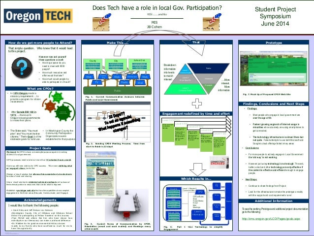 Poster project template