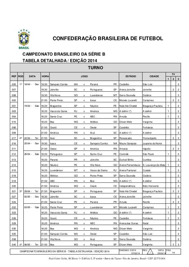Tabela Série B 2014