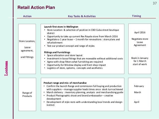 Business Plan Retail