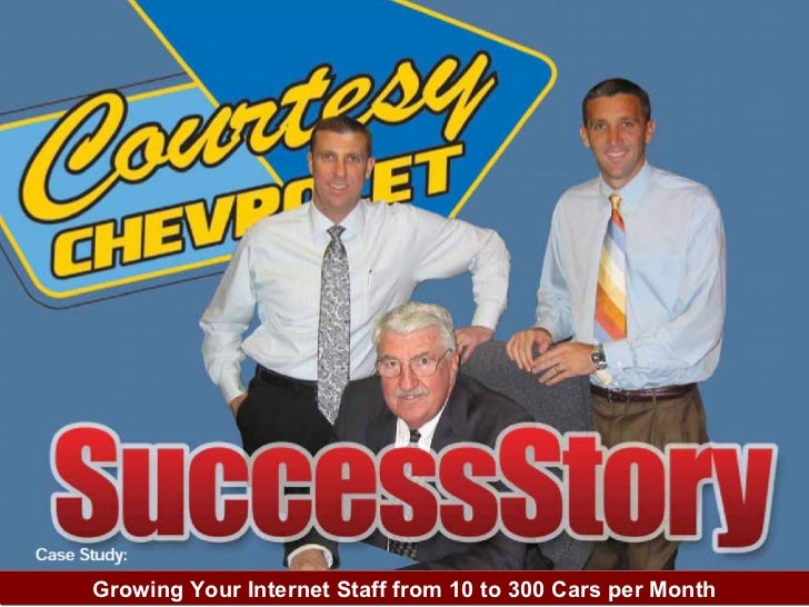Automotive Internet Sales Department - growing-internetstaffv2
