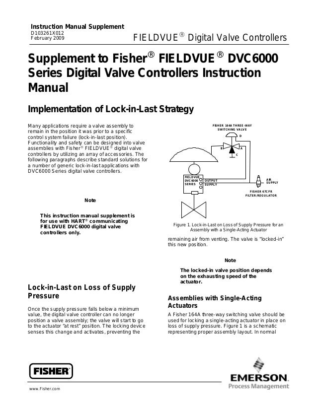 www.Fisher.com Supplement to FisherR FIELDVUER DVC6000 Series Digital Valve Controllers Instruction Manual Implementation ...
