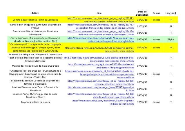 Article     Lien     Date  de   publication   En  une   Langue(s)   Comité  départemental  Femmes...
