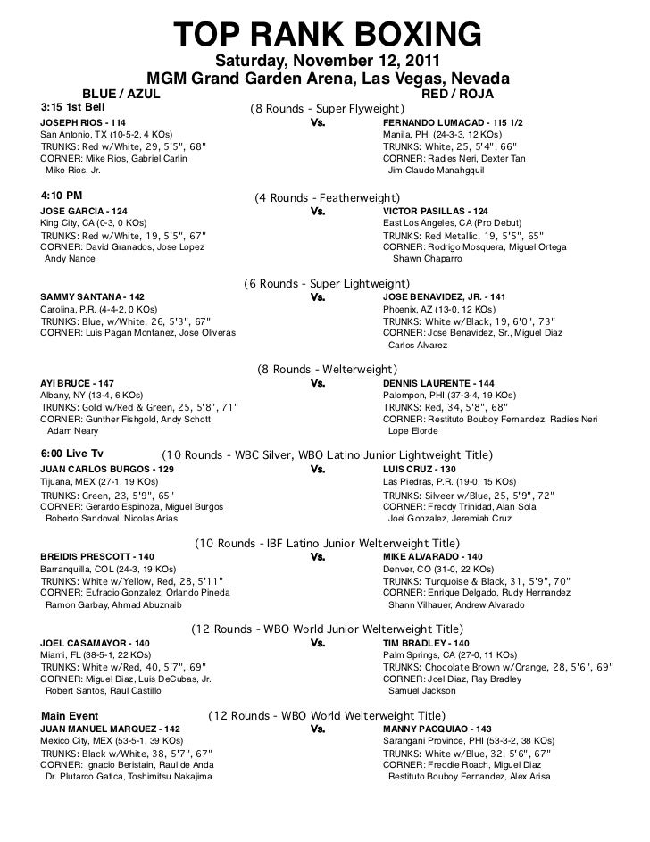 List of Bouts of Pacquiao vs. Marquez