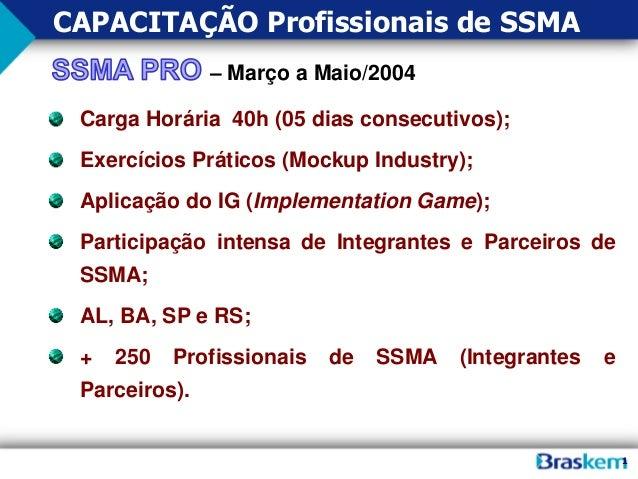 1 CAPACITAÇÃO Profissionais de SSMA – Março a Maio/2004 Carga Horária 40h (05 dias consecutivos); Exercícios Práticos (Moc...