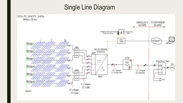 solar one line diagram wiring diagram perfomance Single Line Frame