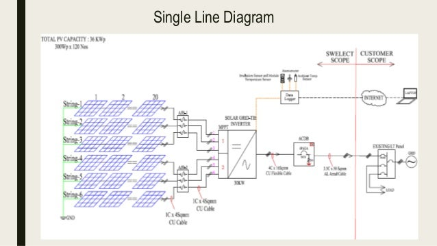 solar pv  single line diagram for solar pv system