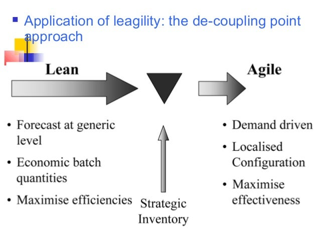 lean agile and leagile supply chain Read this article ( that shows how lean and agile strategies can be combined for a supply chain, and then answer each of the following questions in 6–10 sentences.