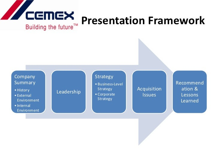 cemex external environment What benefits have cemex and the other global competitors in cement derived from globalization  • external environment • internal environment strategy leadership • business-level strategy  documents similar to 7cemexuneditted-121006024823-phpapp02pdf cemex uploaded by bearbdsm term paper on cemex cement uploaded by jahidur.