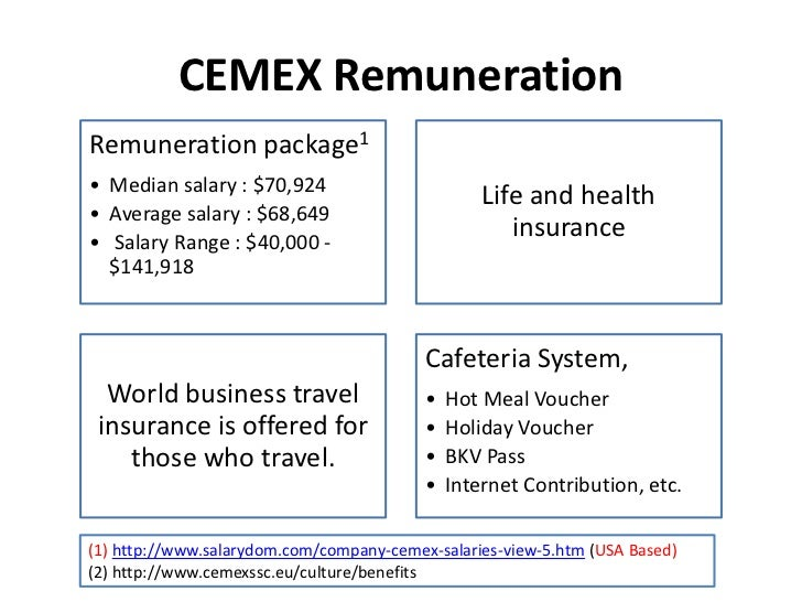 """cemex recommendations Cemex: globalization """"the cemex way"""" donald r lessard and cate reavis rev november 16, 2016 3 laying the groundwork for internationalization."""